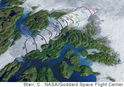Satellite photo showing Retreat of Greenland's Jakobshavn Glacier over time